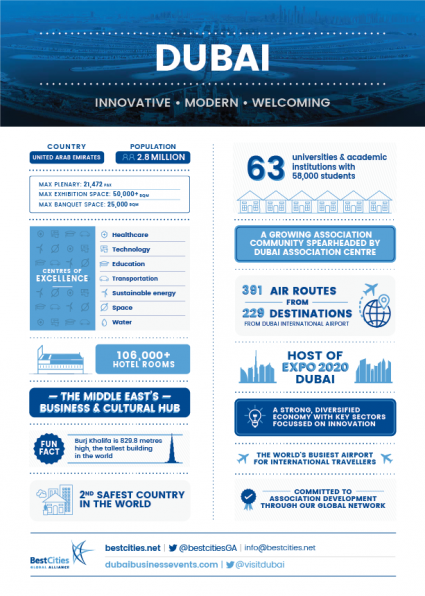 BestCities Partner Dubai Infographic