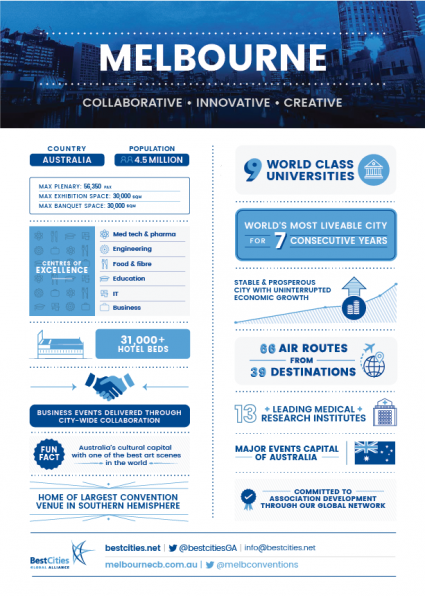 BestCities Partner Melbourne Infographic