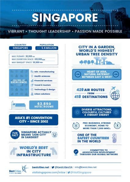 BestCities Partner Singapore Infographic