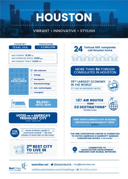 BestCities Partner Houston Infographic